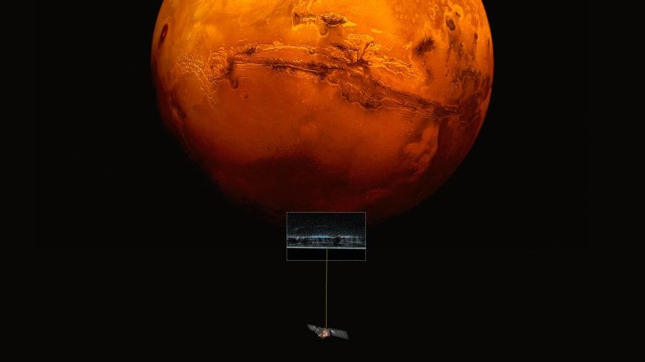 اكتشاف بحيرة بطول 20 كليومتراً على سطح المريخ