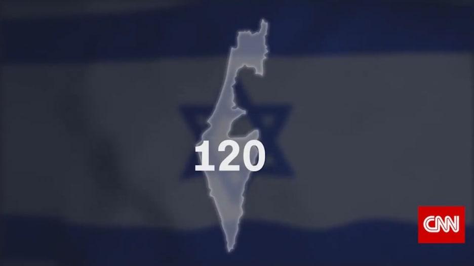 فيديوجرافيك.. كيف تجري انتخابات إسرائيل وما هو الرقم السحري؟