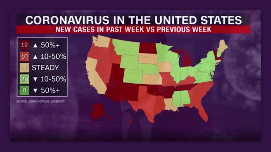 بوجود مليوني حالة مؤكدة.. فيروس كورونا لا يزال يشكل خطرا بالولايات المتحدة