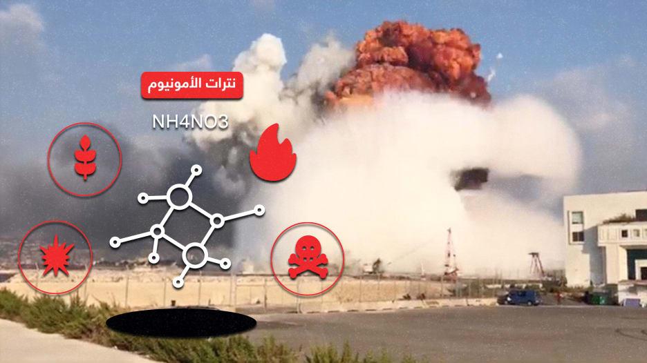 بعد انفجار مرفأ بيروت.. ما هي نترات الأمونيوم؟
