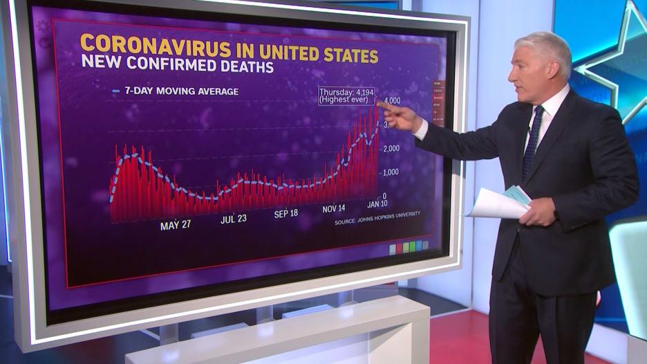 """أرقام مروعة ومخدرة.. فيروس كورونا """"مستعر"""" في أمريكا"""